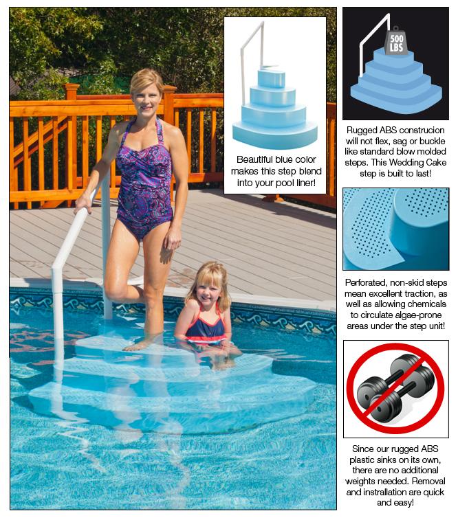 Wedding Cake Pool Steps.Blue Wave Ne100bl Pool Step Wedding Cake Above Ground Pool Step Blue