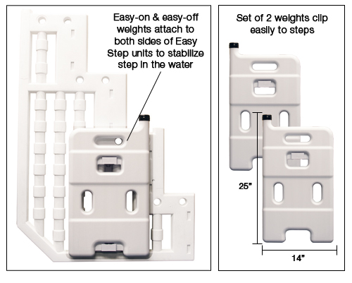 Blue Wave Ne1129 Easy Step Weight System Pair