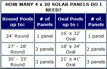 abovegroundsolarpanelinfo Solar Heaters For Above Ground Pools