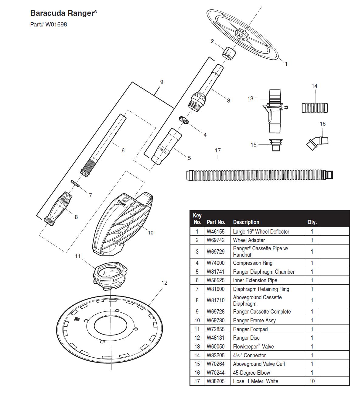 Zodiac Baracuda Ranger Parts Best Buy Pool Supply