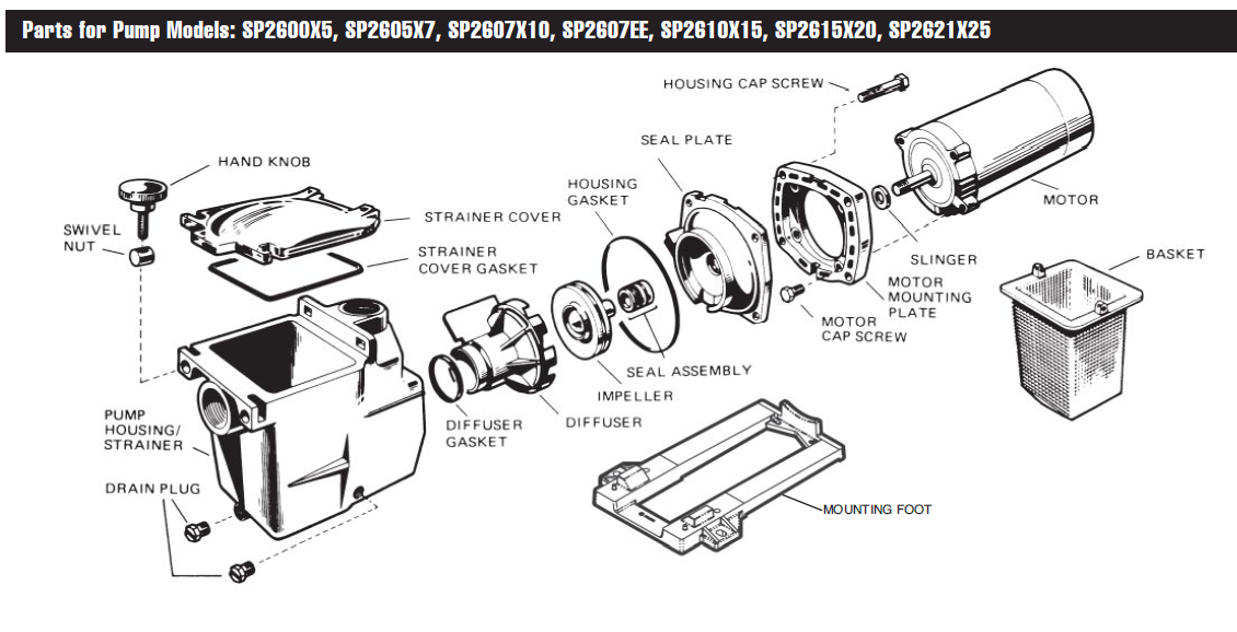 hayward pool pump parts canada