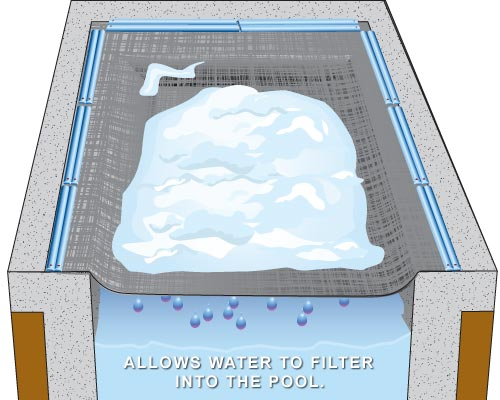 hpi rugged mesh winter cover information