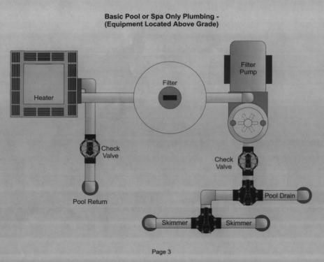 Basic Pool Or Spa Only Plumbing Diagram