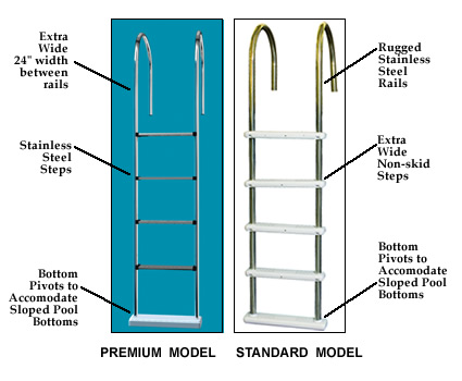 Stainless Steel Inpool Above Ground Ladder