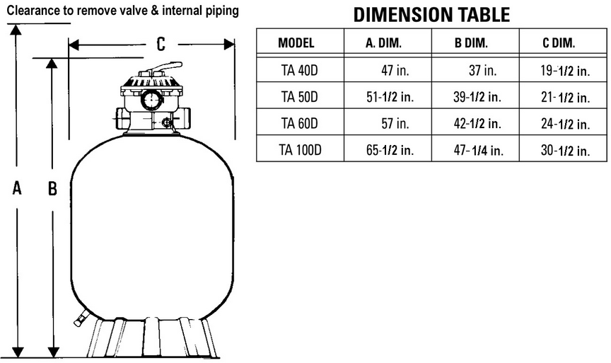 Sand Filter Sizing