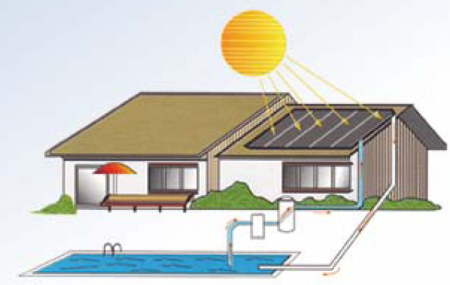 aquasol solar how solar panels work