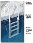 Economical In-Pool Ladder Options